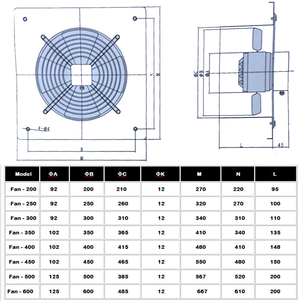 Industrial Extractor Fans I Powerstarelectricals Co Uk